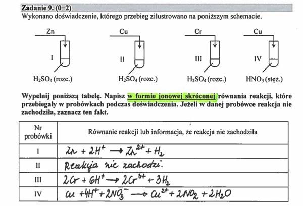 kalendarz powtórek do matury chemia